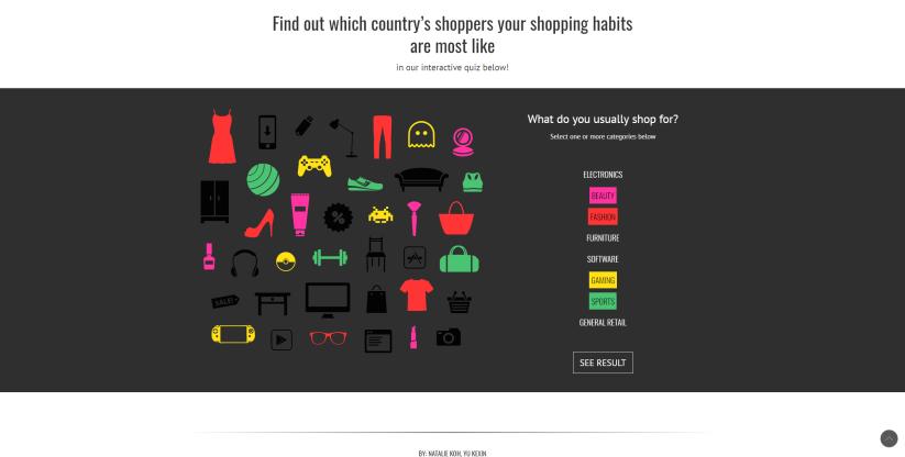 Black Friday Quiz: Where do SEA shoppersshop?